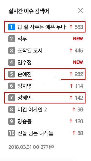 """""""Chị Đẹp Mua Đồ Ăn Cho Tôi"""" đứng TOP 1 tìm kiếm ở Hàn - BanhTV"""