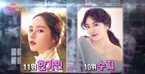 Top 10 mỹ nam và mỹ nữ được yêu thích nhất tại Hàn Quốc 2018 9