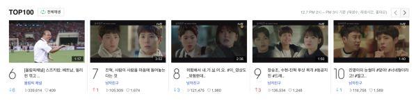 """Rating phim Hàn 6/12: """"Encounter, The Last Empress"""" vẫn giữ phong độ 12"""