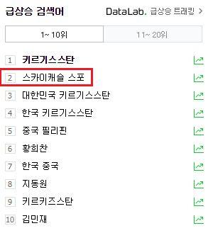 """""""SKY Castle"""" tập 15 hot ngang ngửa trận đấu của Hàn Quốc tại Asian Cup1"""