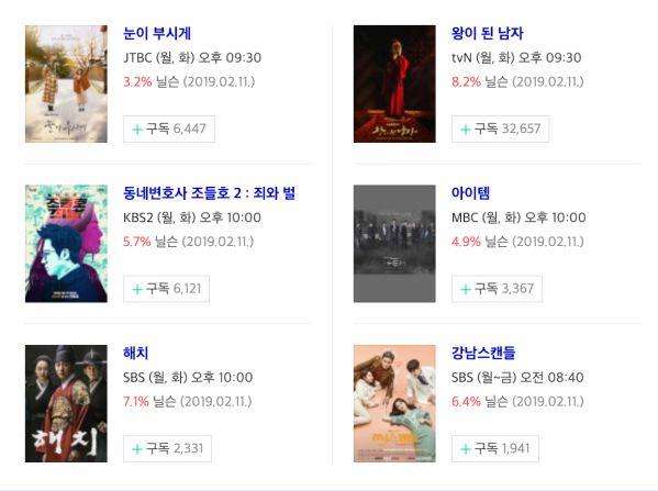 3 phim Hàn cùng lên sóng ngày 12/2/2019: Phim nào có rating cao nhất?3