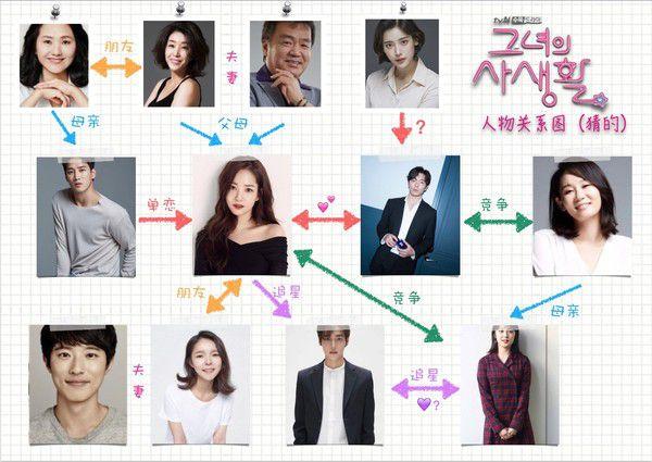 """""""Her Private Life"""" nhá ảnh đầu tiên của Park Min Young và Kim Jae Wook6"""