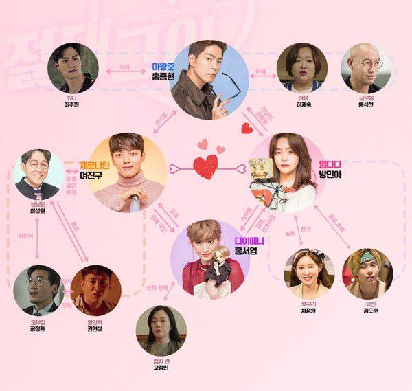 Phim Hàn mới sắp ra mắt tháng 5/2019: Cuộc đổ bộ của các sao hạng A 17