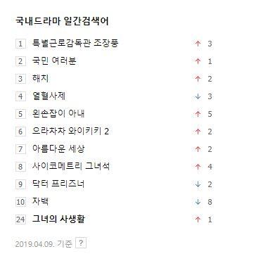 """Tập 1 """"Her Private Life"""" bị Netizen Hàn chê bai tới tấp và phản hồi """"xấu"""" 5"""