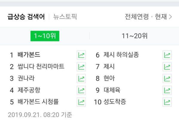 """Tập 1 """"Vagabond"""" đạt Rating khủng, đứng đầu top tìm kiếm tại Hàn 2"""