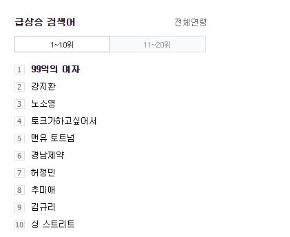 """Tập 1 """"Woman of 9.9 Billion"""" đạt rating """"khủng"""", top 1 trên Naver 1"""